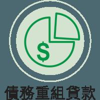 債務重組貸款